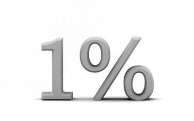SEGÍTSD ADÓD 1 %-ÁVAL a Magyar Jógaoktatók Szövetségének munkáját!